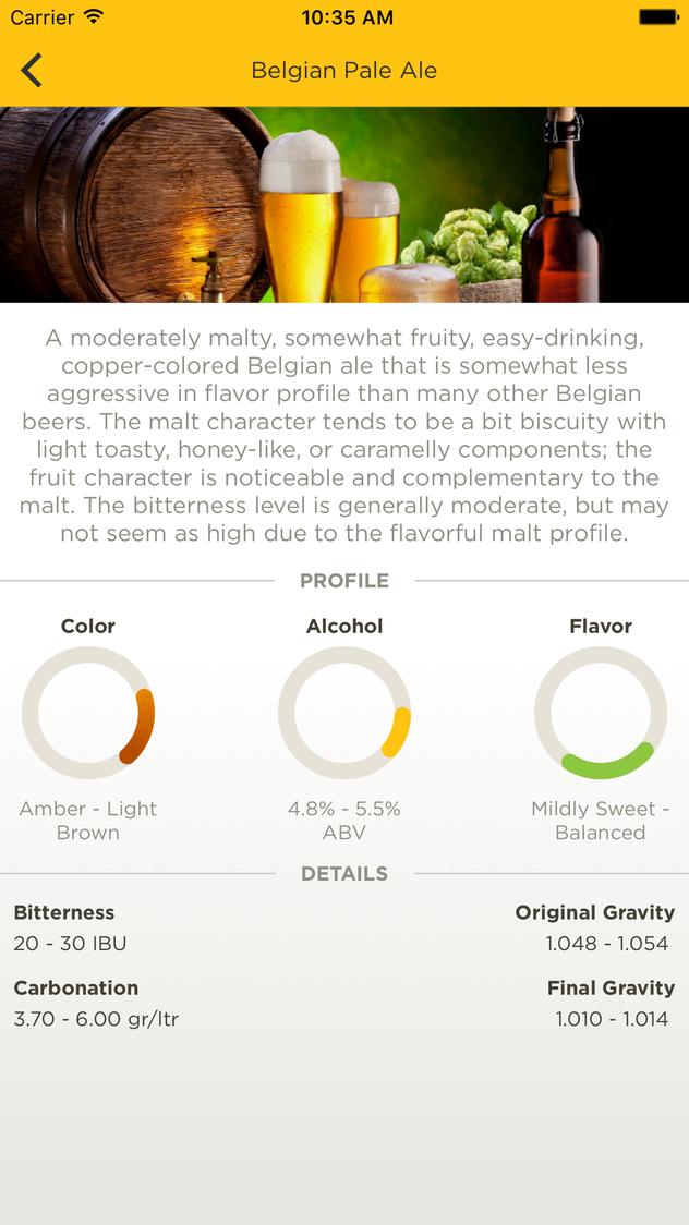beer compass